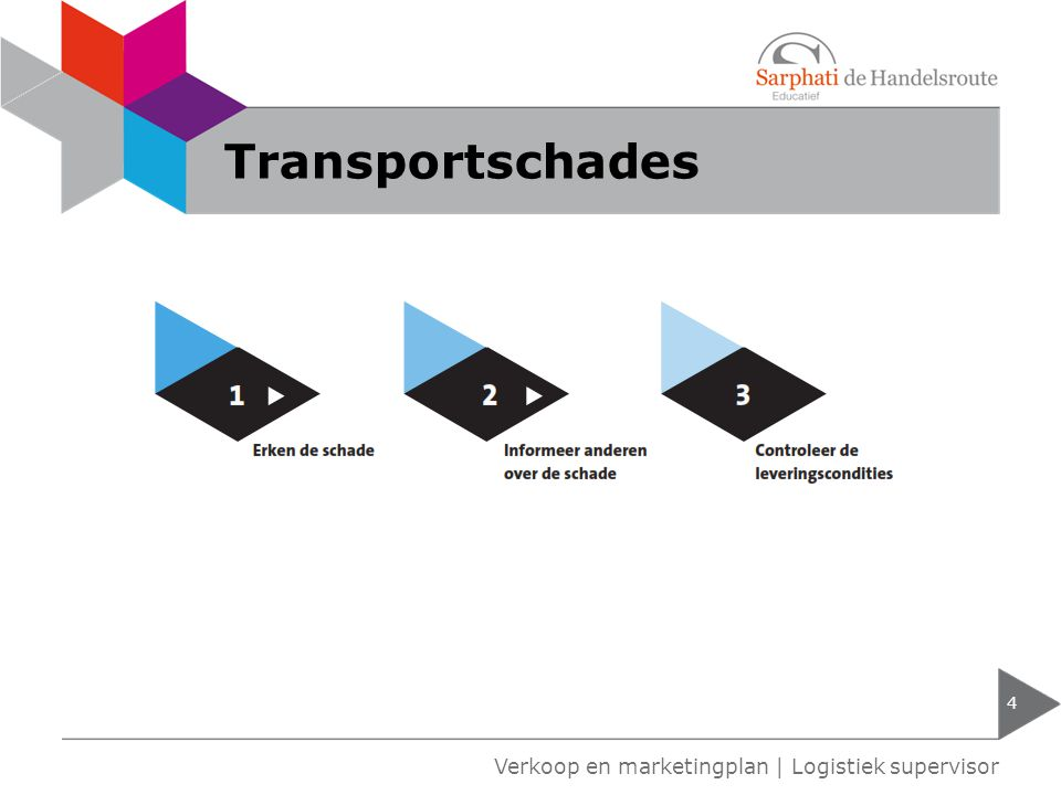 Transportschades Verkoop en marketingplan | Logistiek supervisor