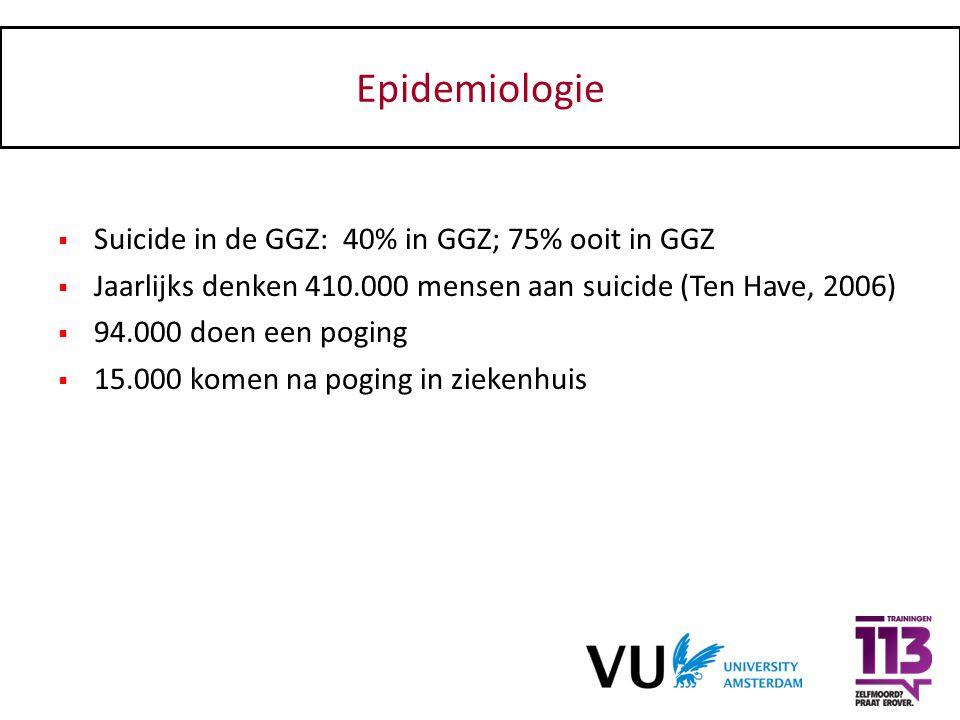 Epidemiologie Suicide in de GGZ: 40% in GGZ; 75% ooit in GGZ