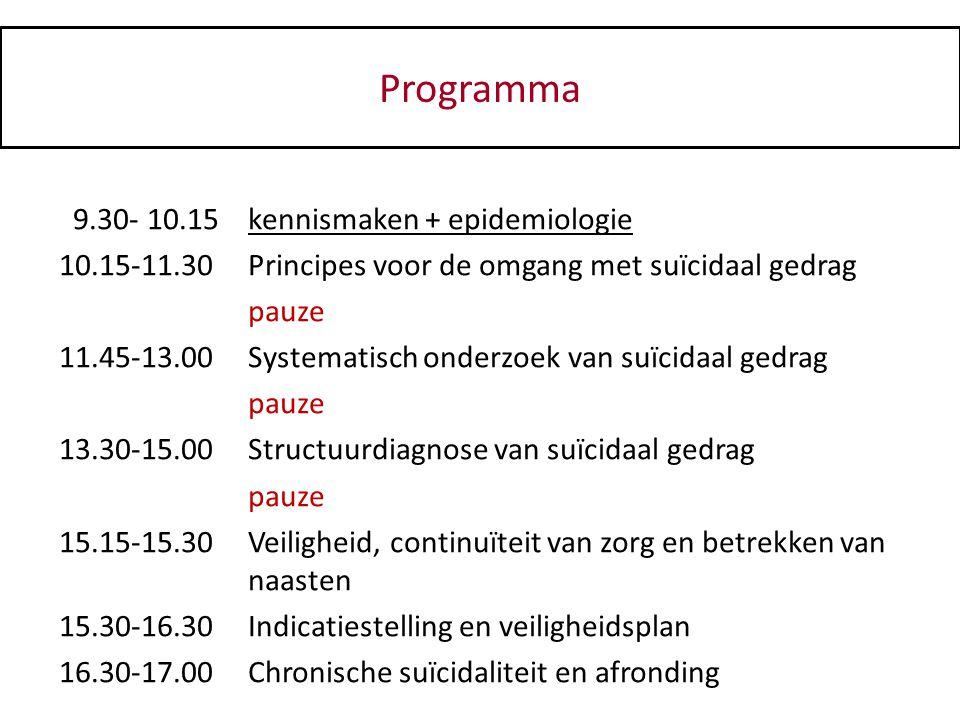 Programma 9.30- 10.15 kennismaken + epidemiologie