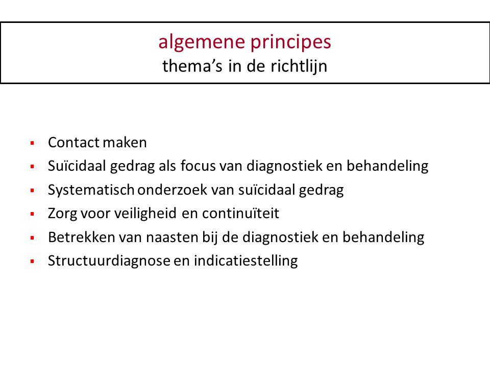 thema's in de richtlijn