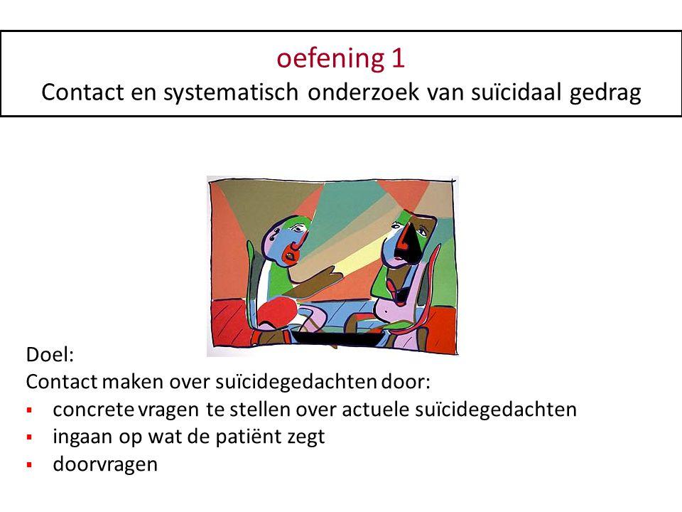 Contact en systematisch onderzoek van suïcidaal gedrag