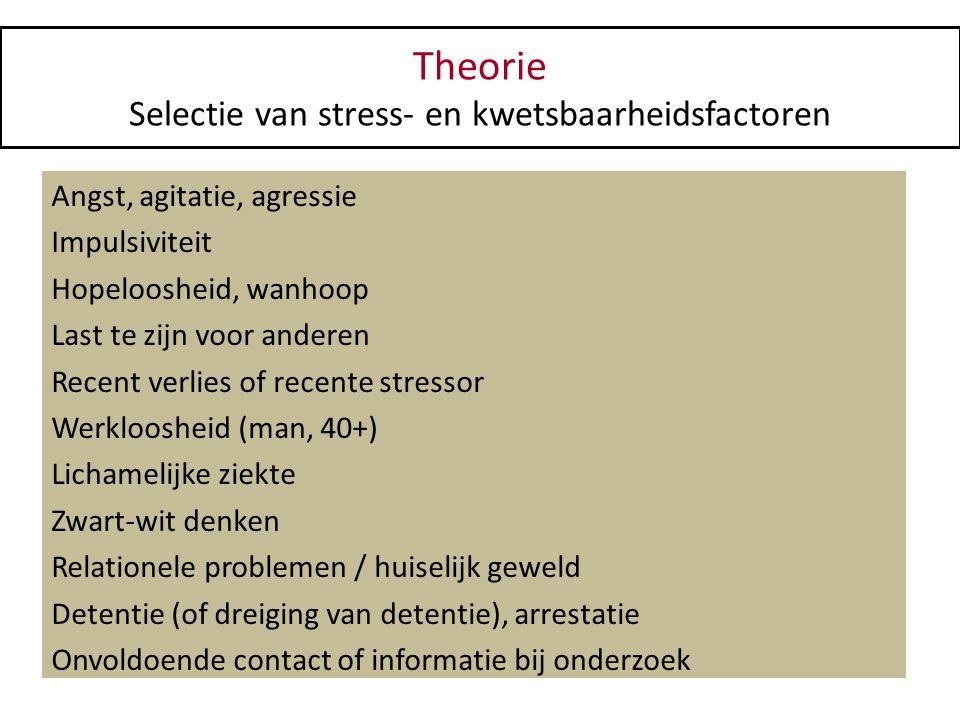 Selectie van stress- en kwetsbaarheidsfactoren