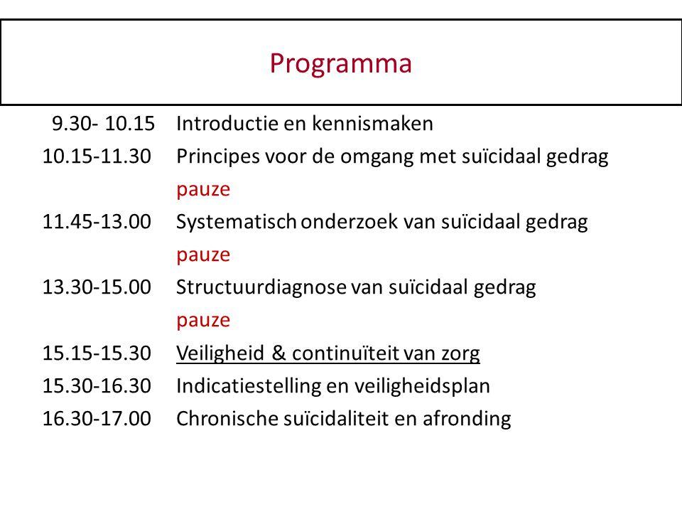 Programma 9.30- 10.15 Introductie en kennismaken