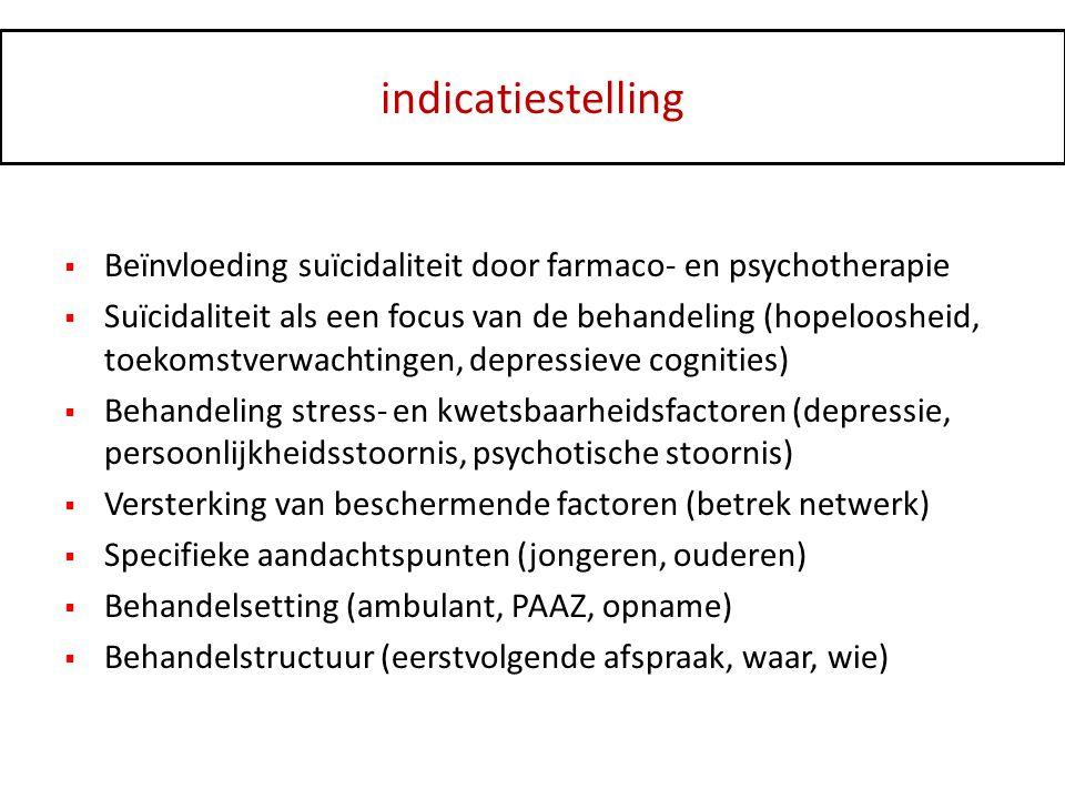 indicatiestelling Beïnvloeding suïcidaliteit door farmaco- en psychotherapie.