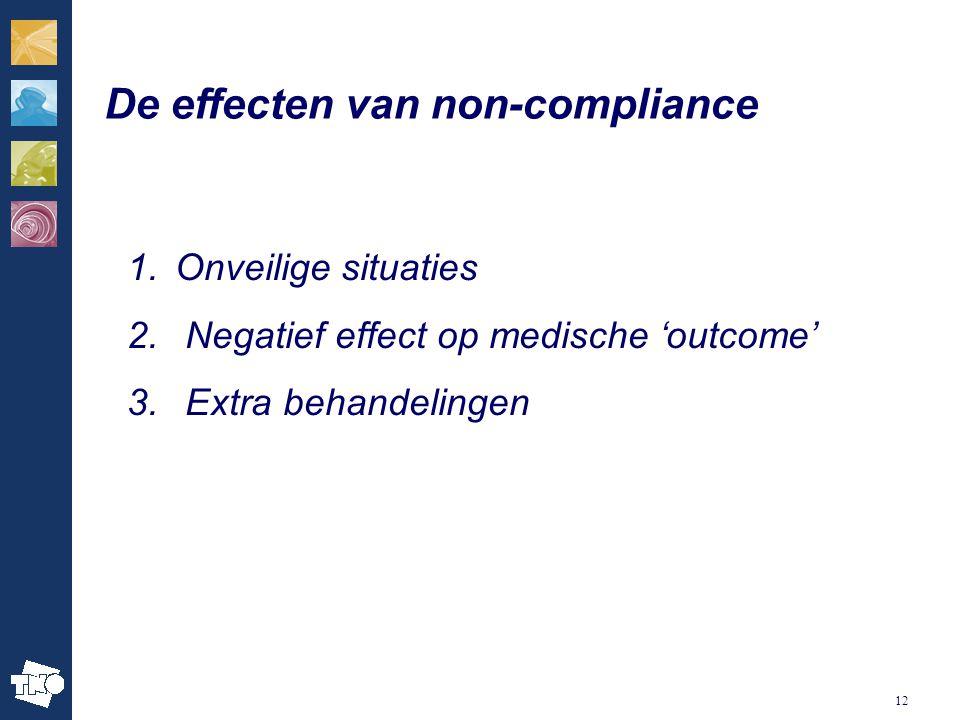 De effecten van non-compliance
