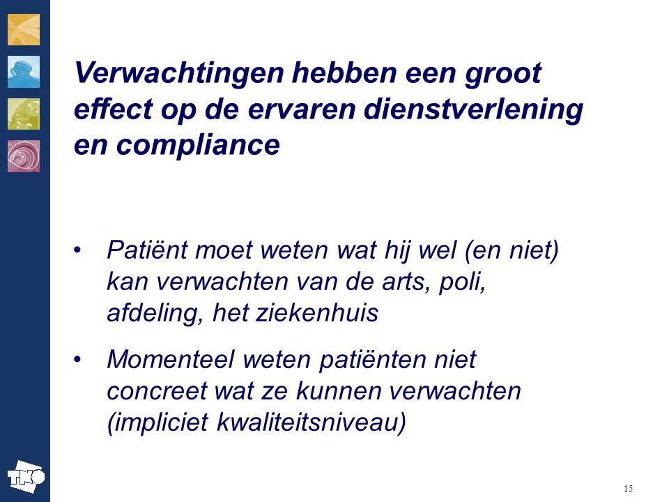 Verwachtingen hebben een groot effect op de ervaren dienstverlening en compliance