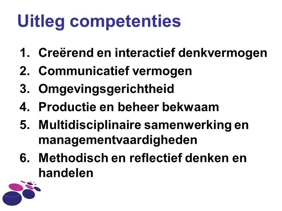 Uitleg competenties Creërend en interactief denkvermogen