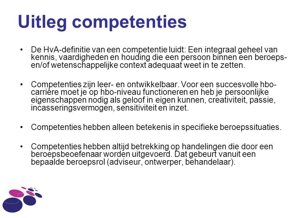 Uitleg competenties