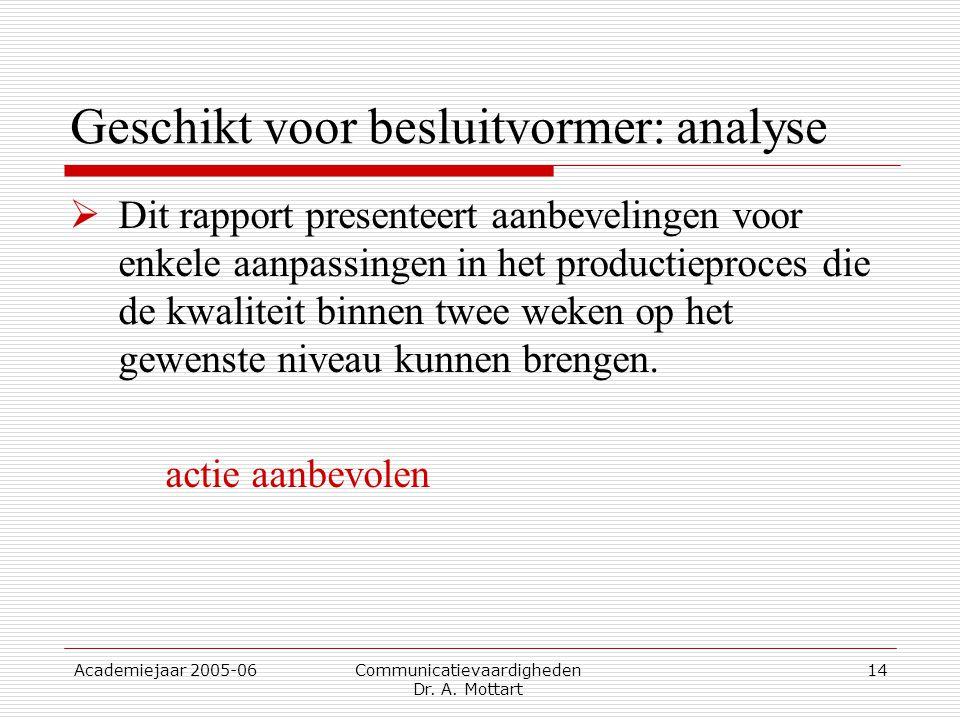 Geschikt voor besluitvormer: analyse