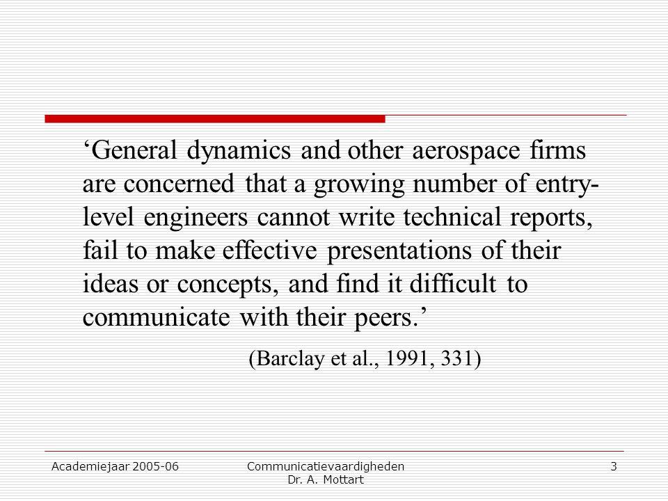 Communicatievaardigheden