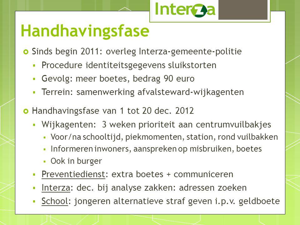 Handhavingsfase Sinds begin 2011: overleg Interza-gemeente-politie