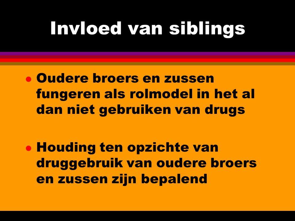 Invloed van siblings Oudere broers en zussen fungeren als rolmodel in het al dan niet gebruiken van drugs.