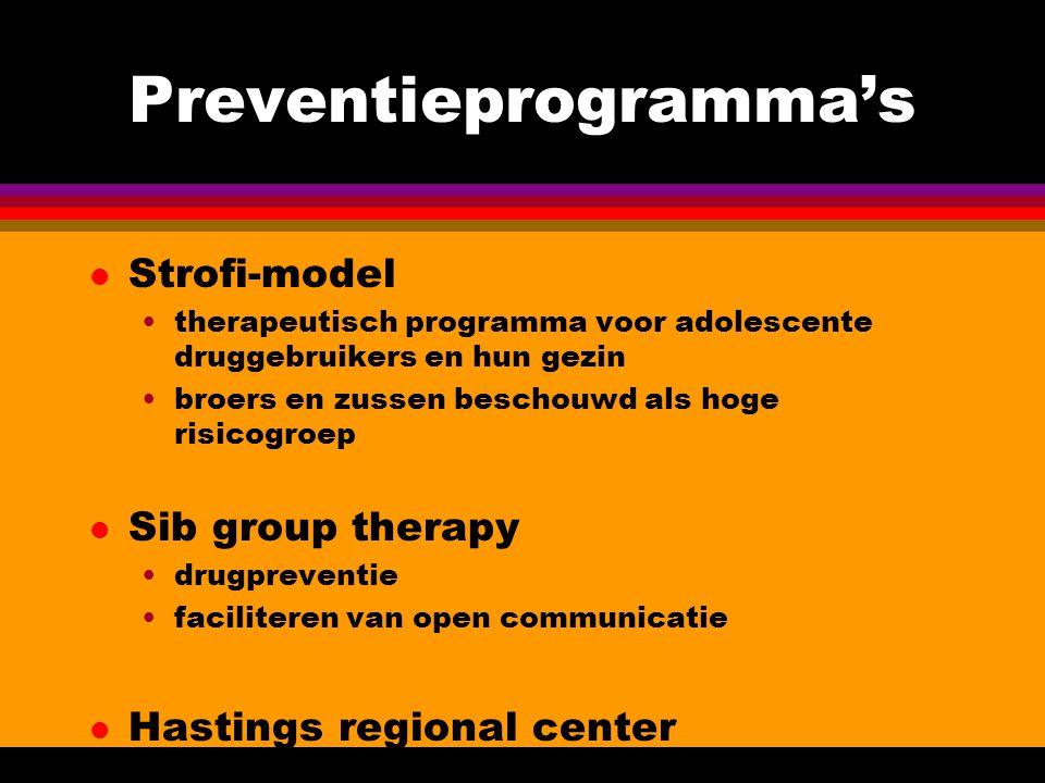 Preventieprogramma's