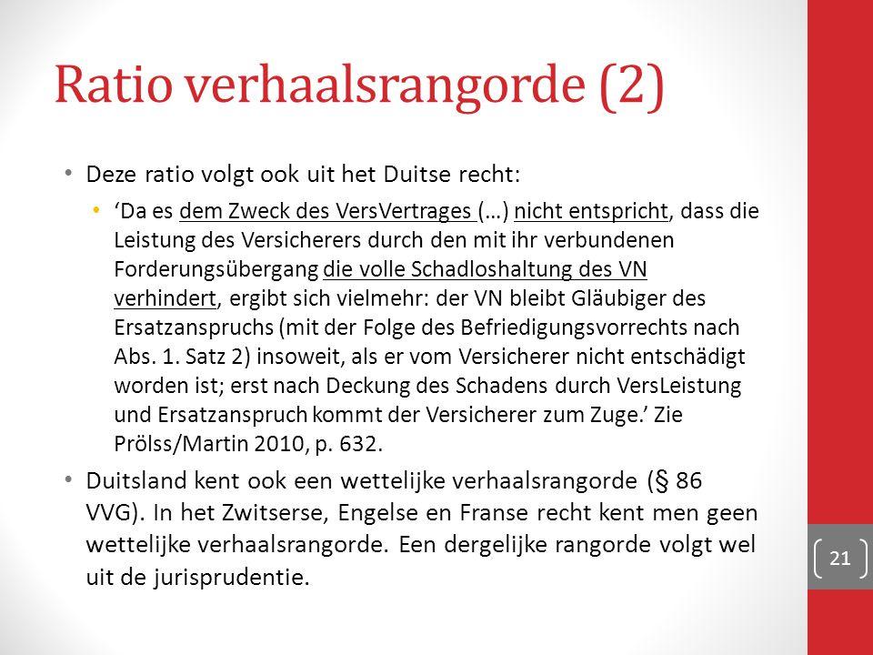 Ratio verhaalsrangorde (2)