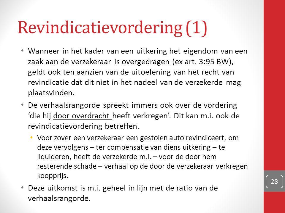 Revindicatievordering (1)
