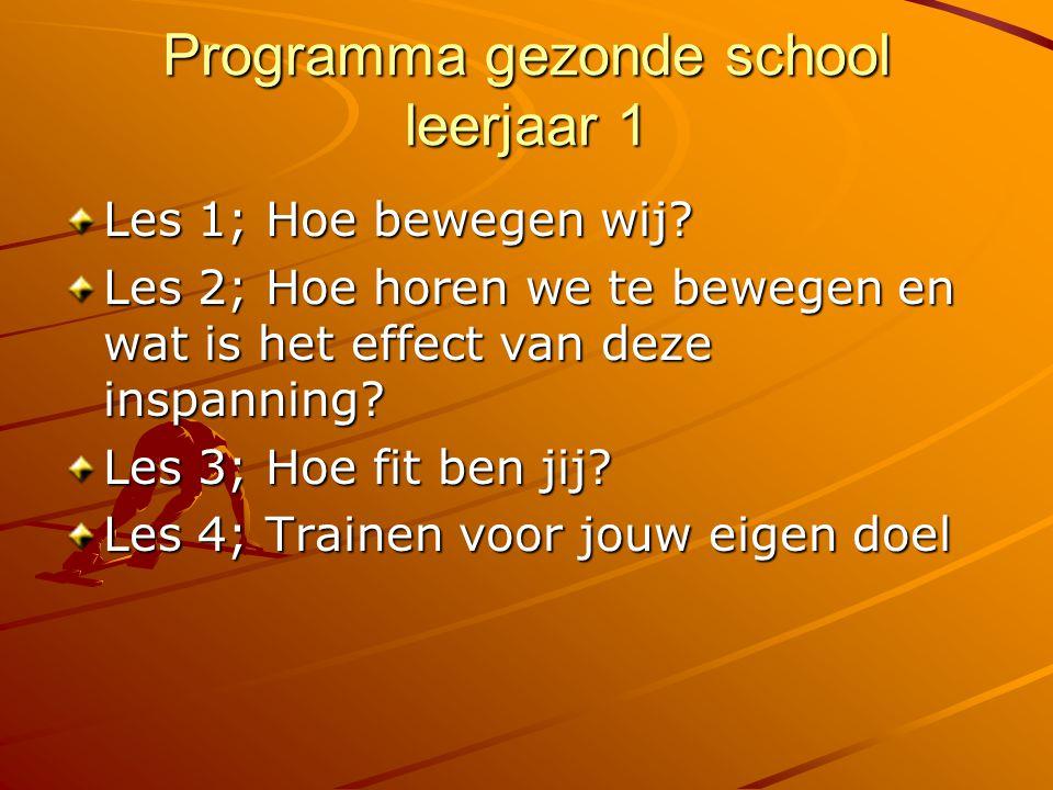 Programma gezonde school leerjaar 1
