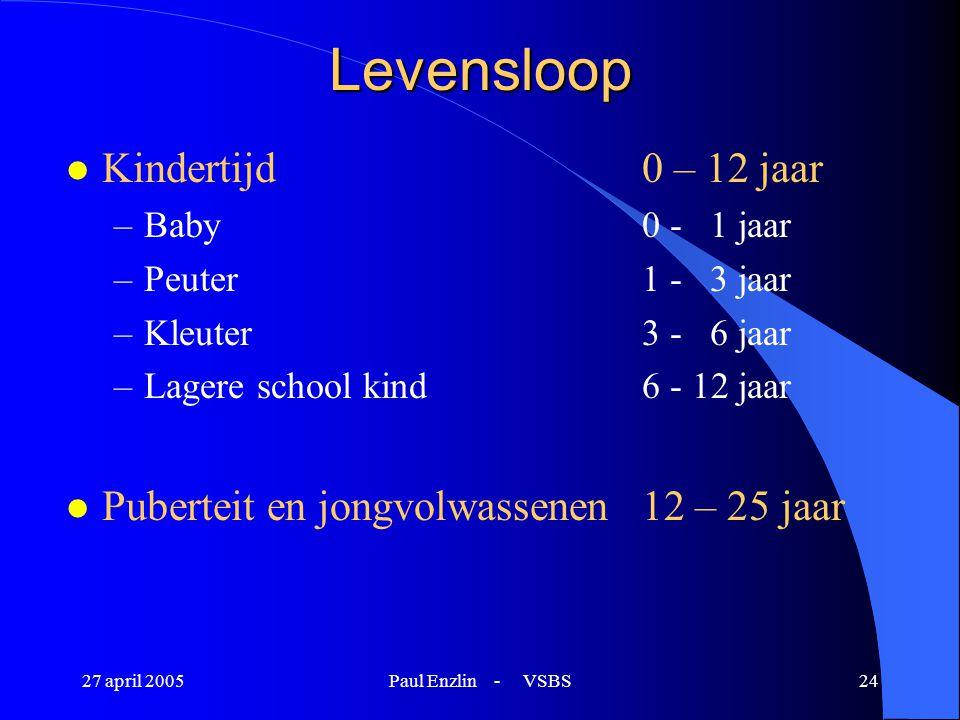 Levensloop Kindertijd 0 – 12 jaar
