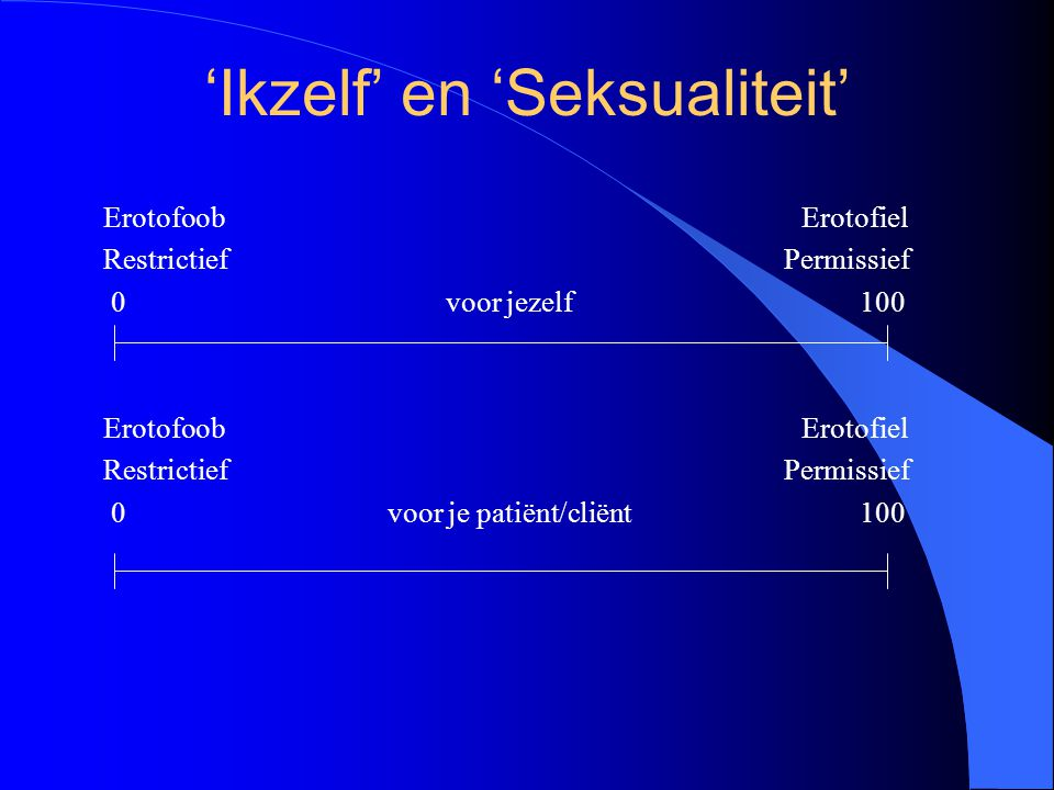 'Ikzelf' en 'Seksualiteit'