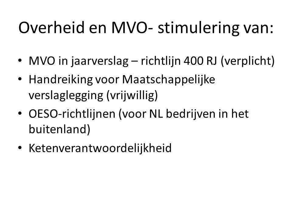 Overheid en MVO- stimulering van: