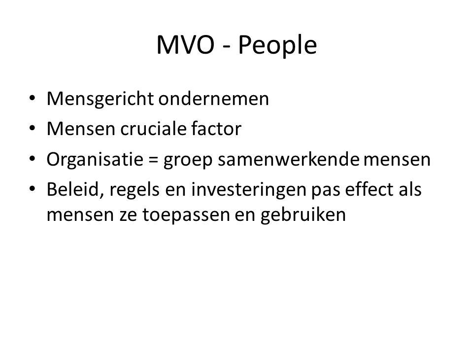 MVO - People Mensgericht ondernemen Mensen cruciale factor