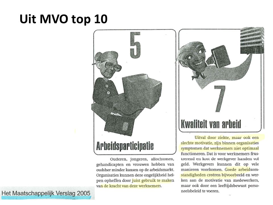 Uit MVO top 10
