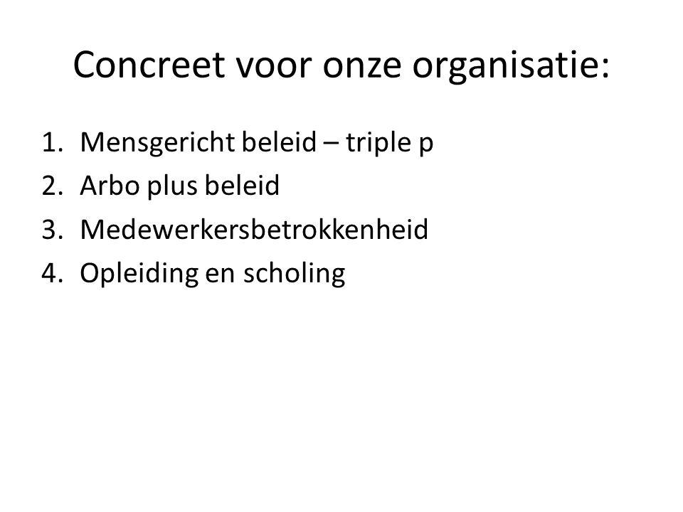 Concreet voor onze organisatie: