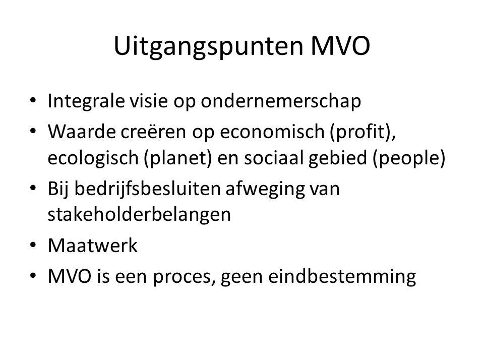 Uitgangspunten MVO Integrale visie op ondernemerschap