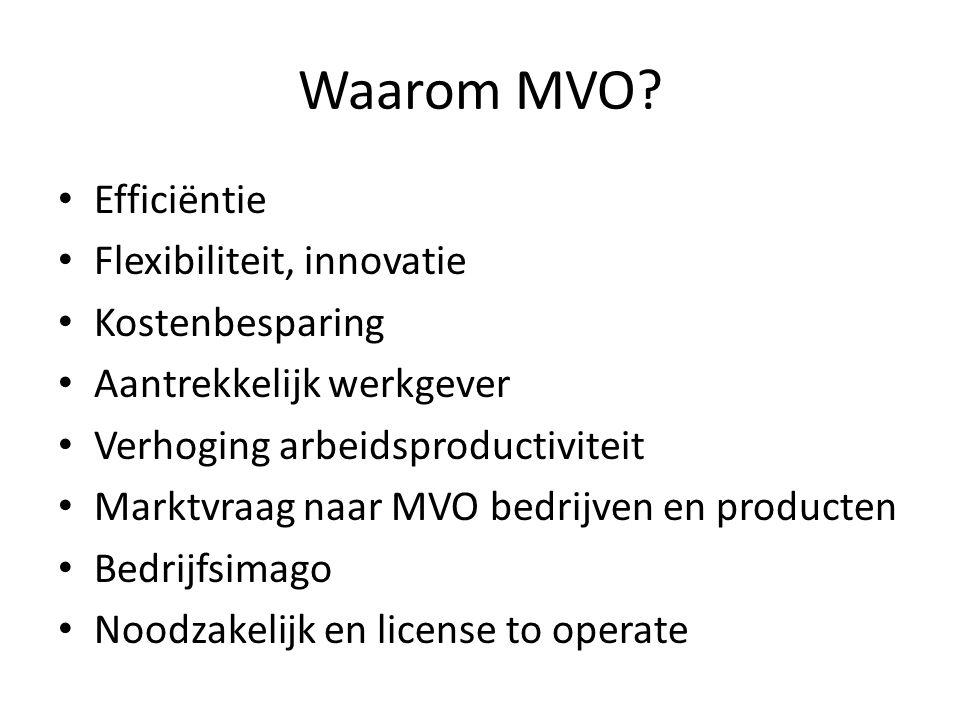Waarom MVO Efficiëntie Flexibiliteit, innovatie Kostenbesparing