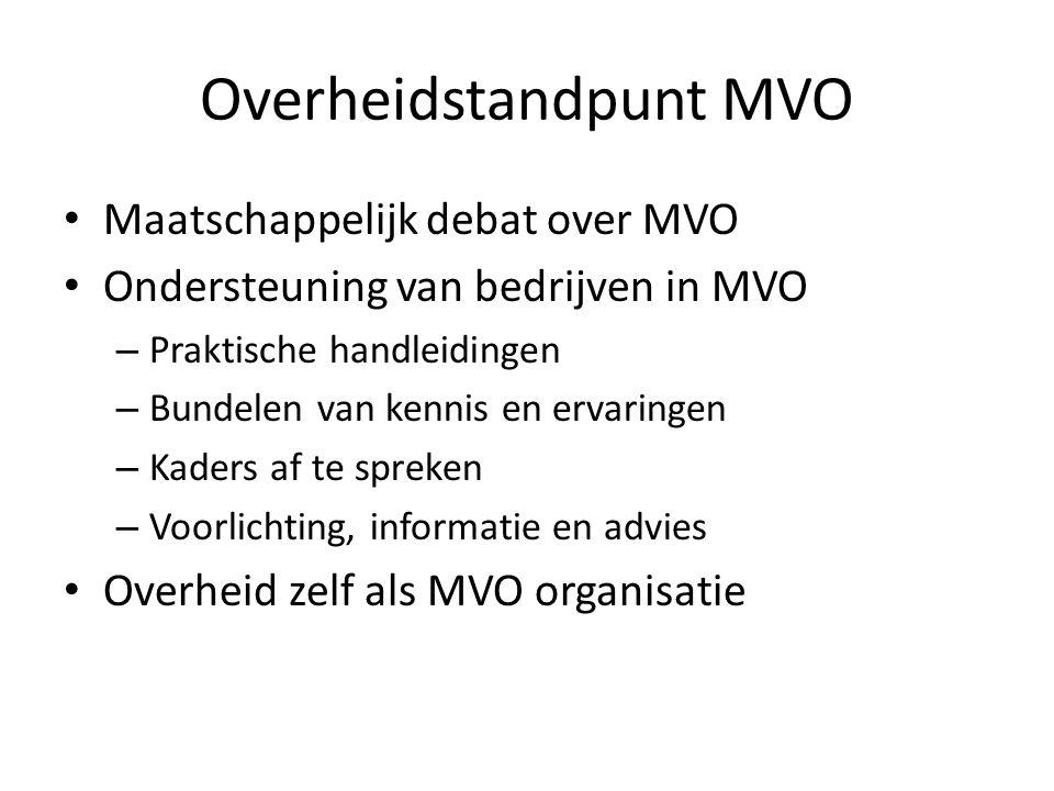 Overheidstandpunt MVO