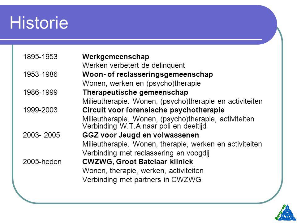 Historie 1895-1953 Werkgemeenschap Werken verbetert de delinquent