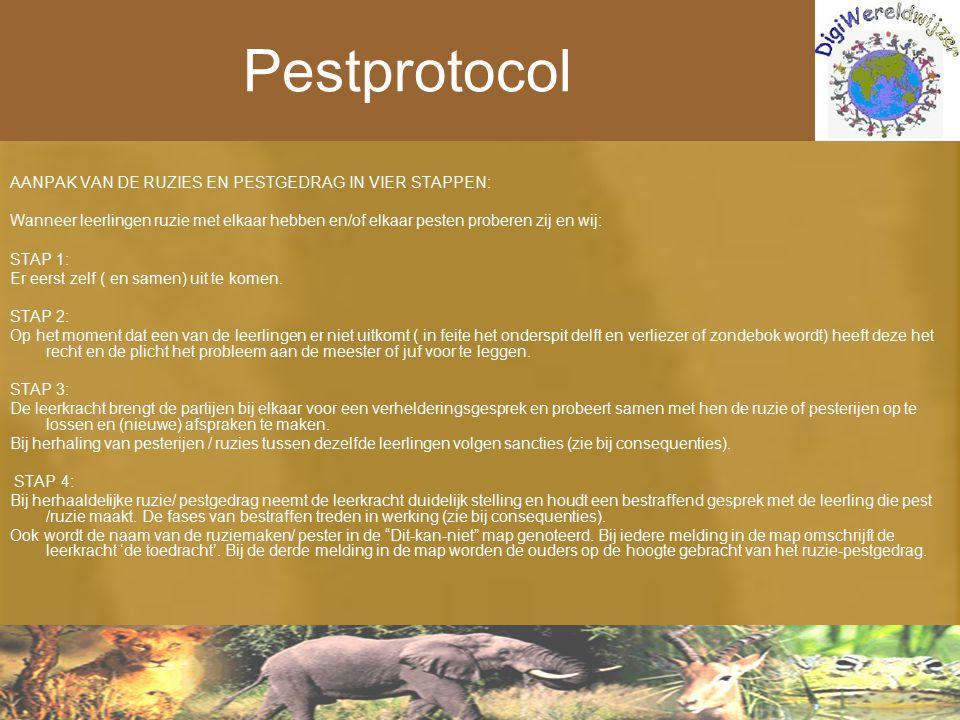 Pestprotocol AANPAK VAN DE RUZIES EN PESTGEDRAG IN VIER STAPPEN:
