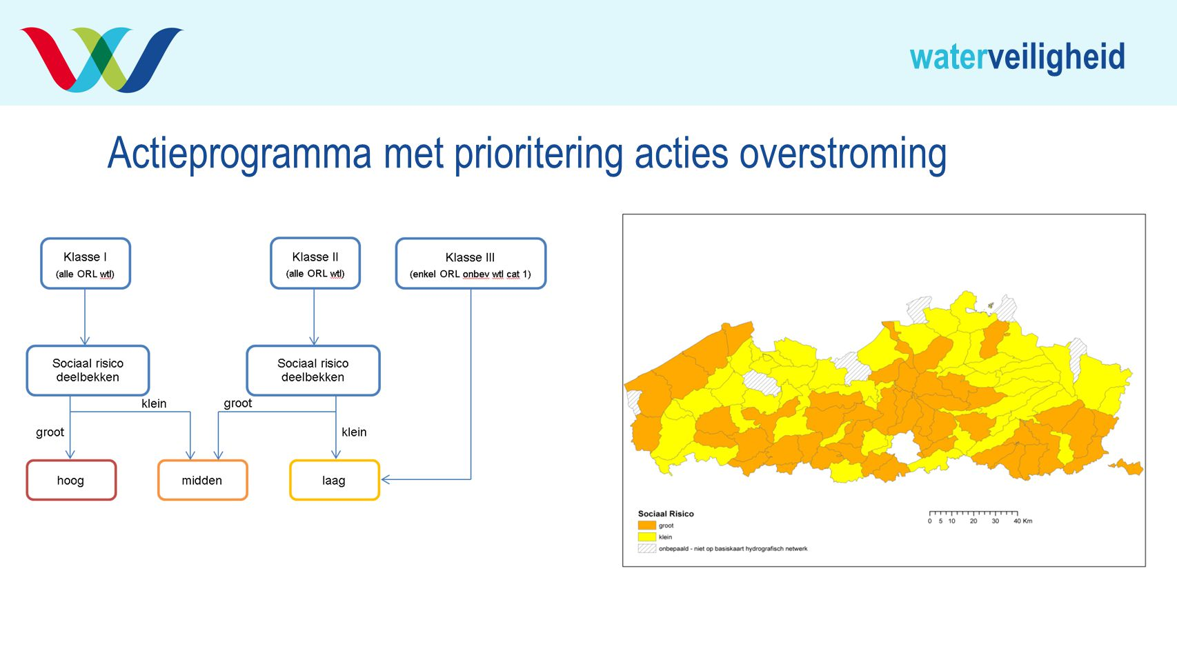 Actieprogramma met prioritering acties overstroming