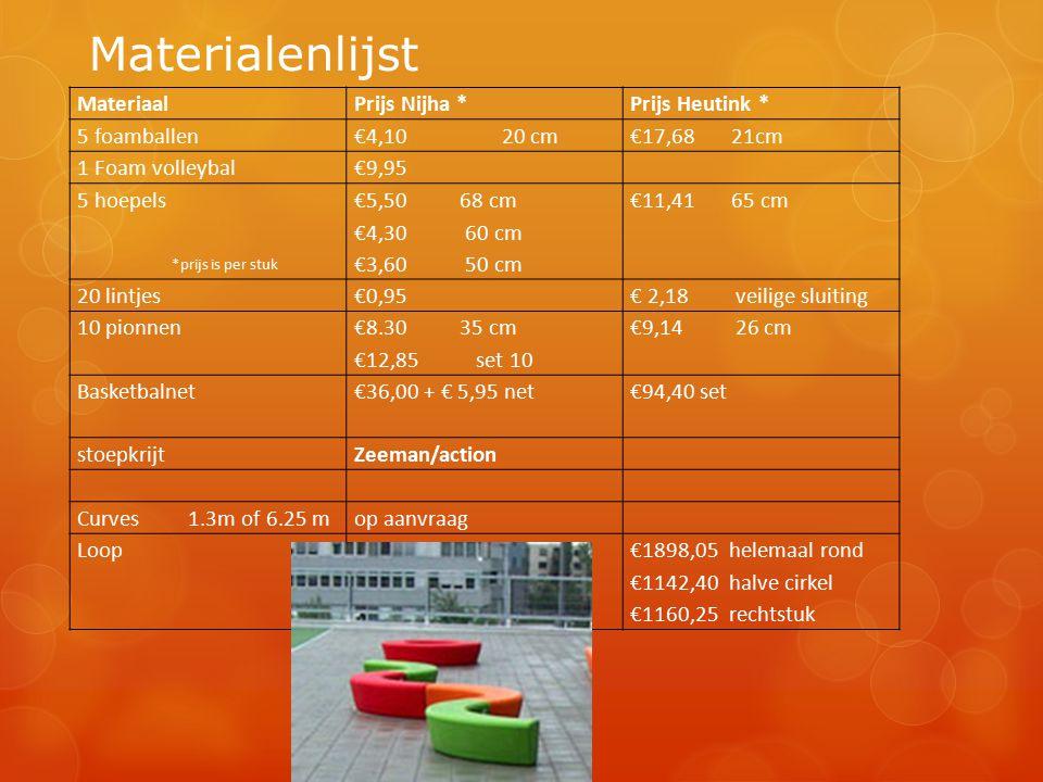 Materialenlijst Materiaal Prijs Nijha * Prijs Heutink * 5 foamballen