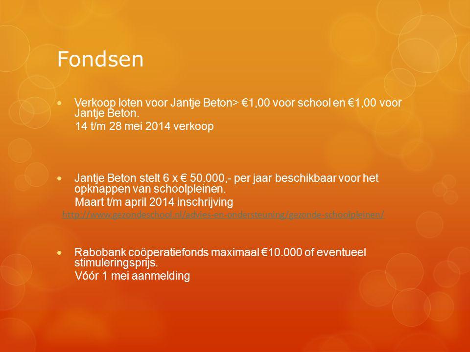Fondsen Verkoop loten voor Jantje Beton> €1,00 voor school en €1,00 voor Jantje Beton. 14 t/m 28 mei 2014 verkoop.