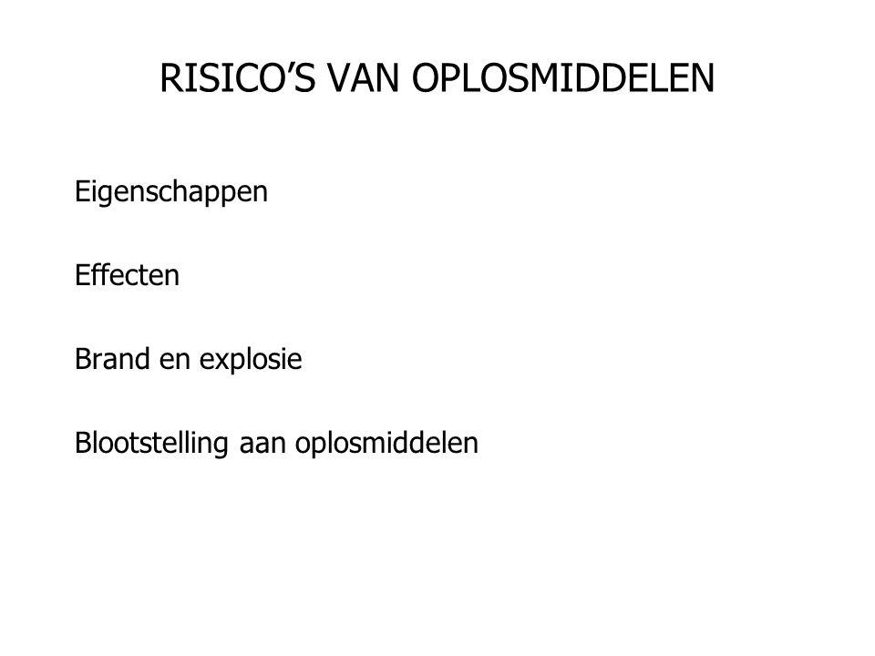RISICO'S VAN OPLOSMIDDELEN