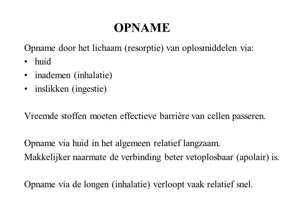 OPNAME Opname door het lichaam (resorptie) van oplosmiddelen via: huid