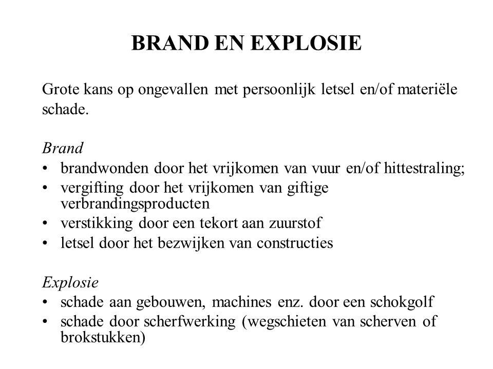 BRAND EN EXPLOSIE Grote kans op ongevallen met persoonlijk letsel en/of materiële. schade. Brand.