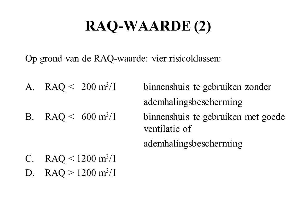RAQ-WAARDE (2) Op grond van de RAQ-waarde: vier risicoklassen: