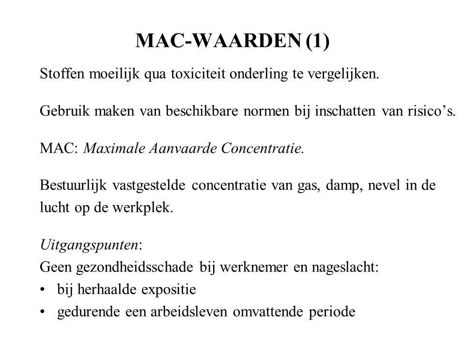 MAC-WAARDEN (1) Stoffen moeilijk qua toxiciteit onderling te vergelijken. Gebruik maken van beschikbare normen bij inschatten van risico's.