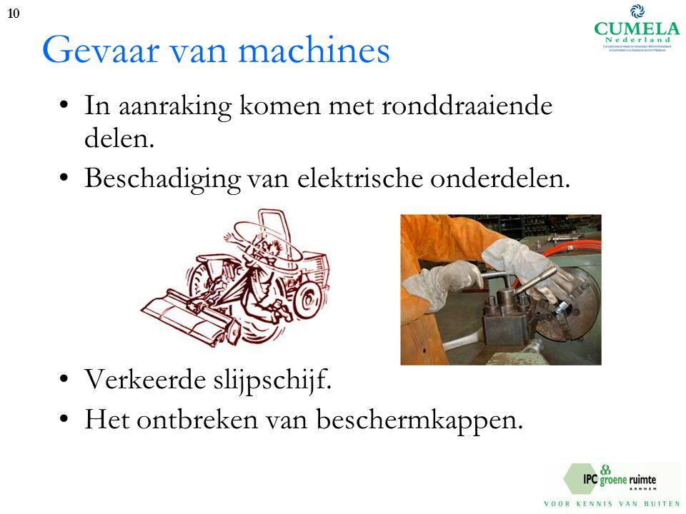 Gevaar van machines In aanraking komen met ronddraaiende delen.