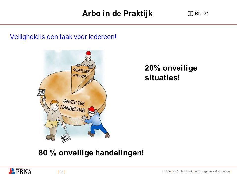 80 % onveilige handelingen!