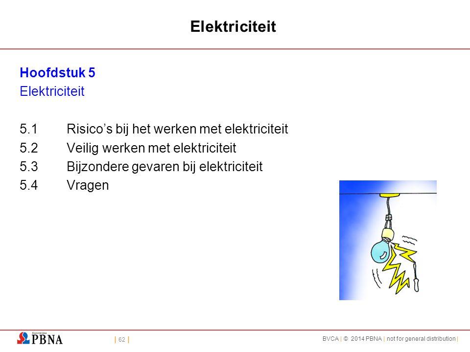 Basisveiligheid VCA Elektriciteit.