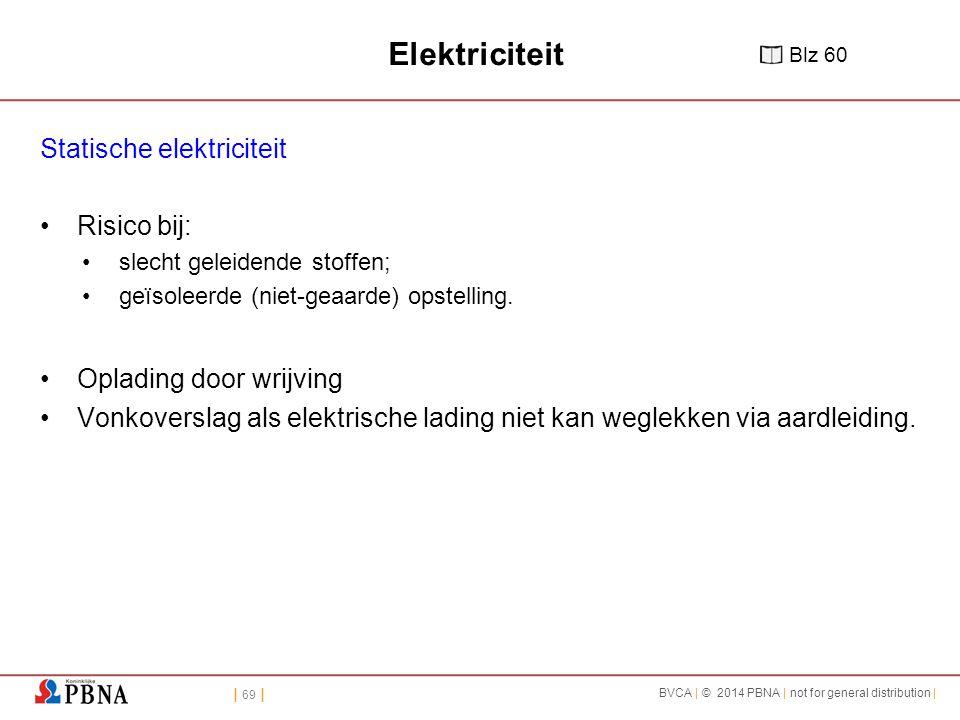 Elektriciteit Statische elektriciteit Risico bij: