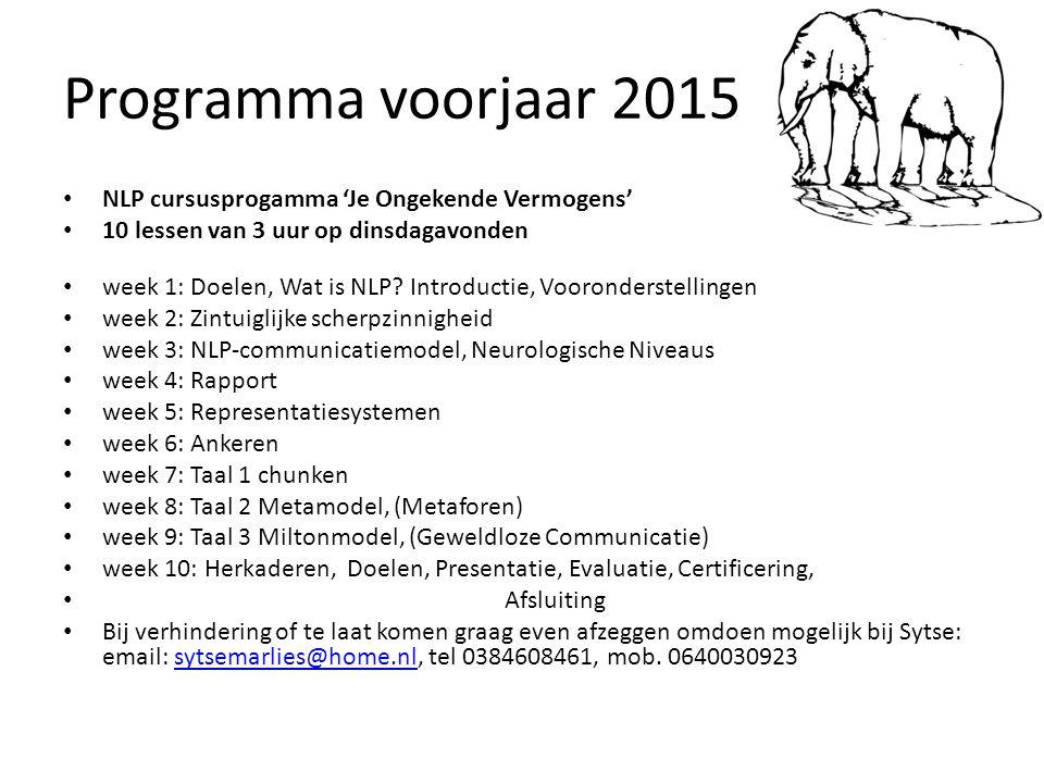 Programma voorjaar 2015 NLP cursusprogamma 'Je Ongekende Vermogens'
