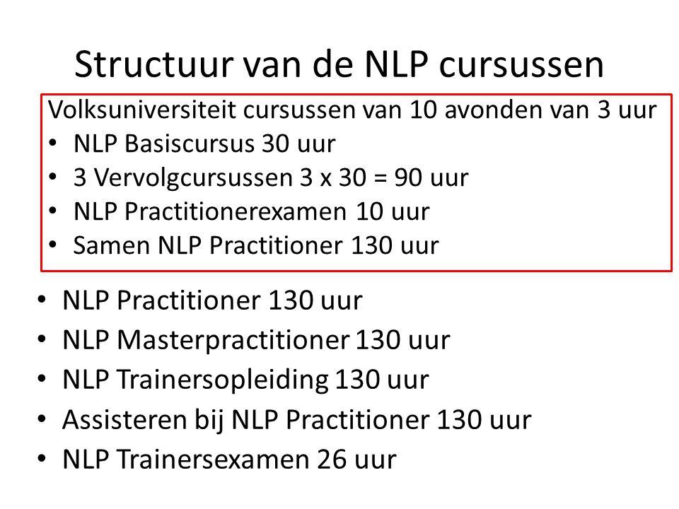 Structuur van de NLP cursussen