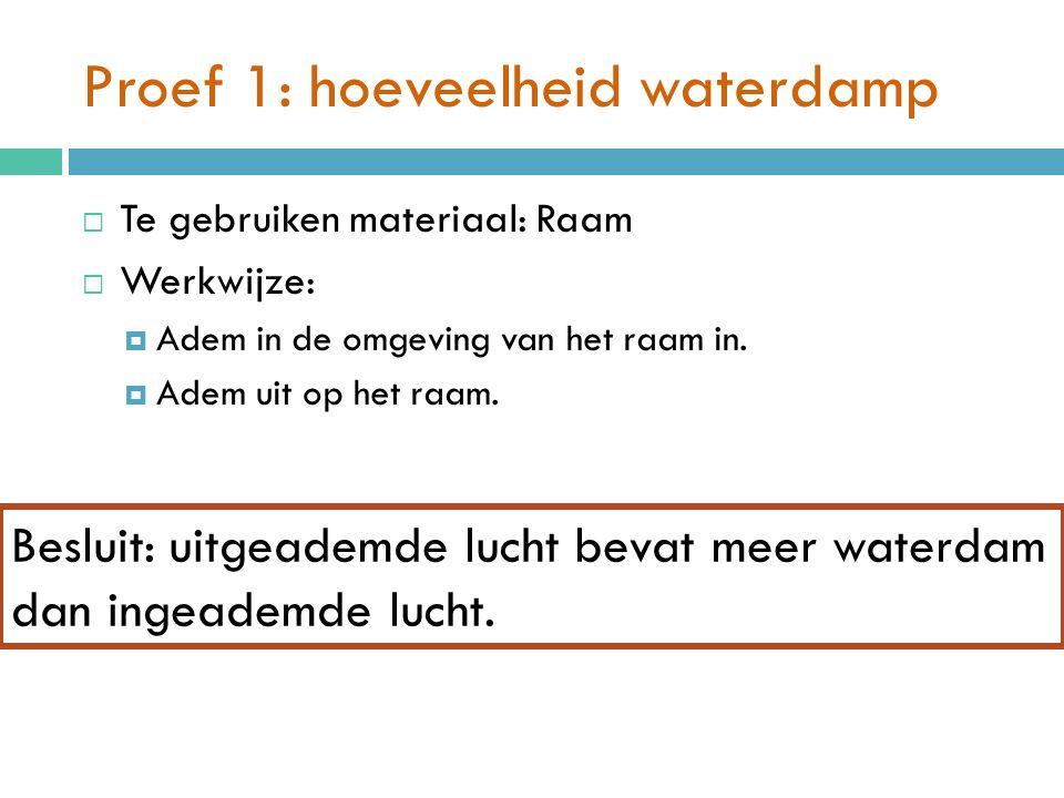 Proef 1: hoeveelheid waterdamp