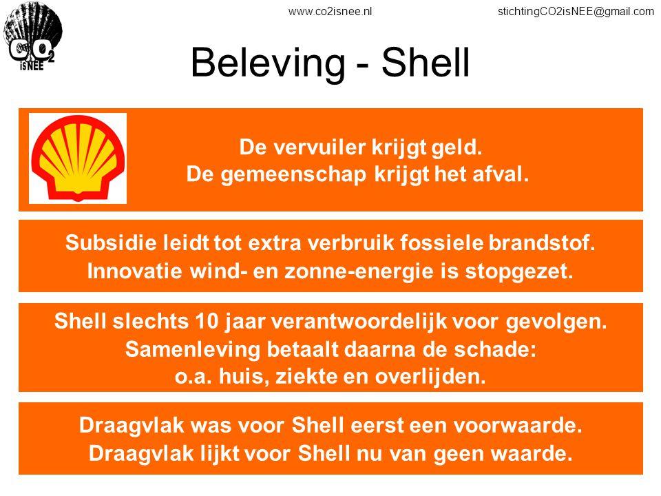 Beleving - Shell De vervuiler krijgt geld.