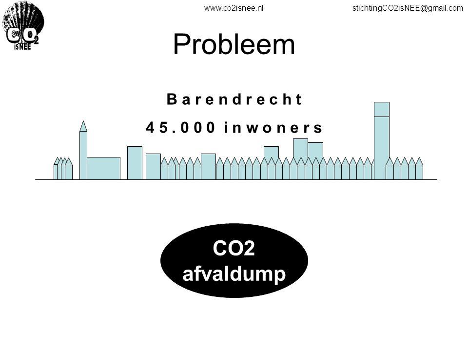 Probleem CO2 afvaldump B a r e n d r e c h t
