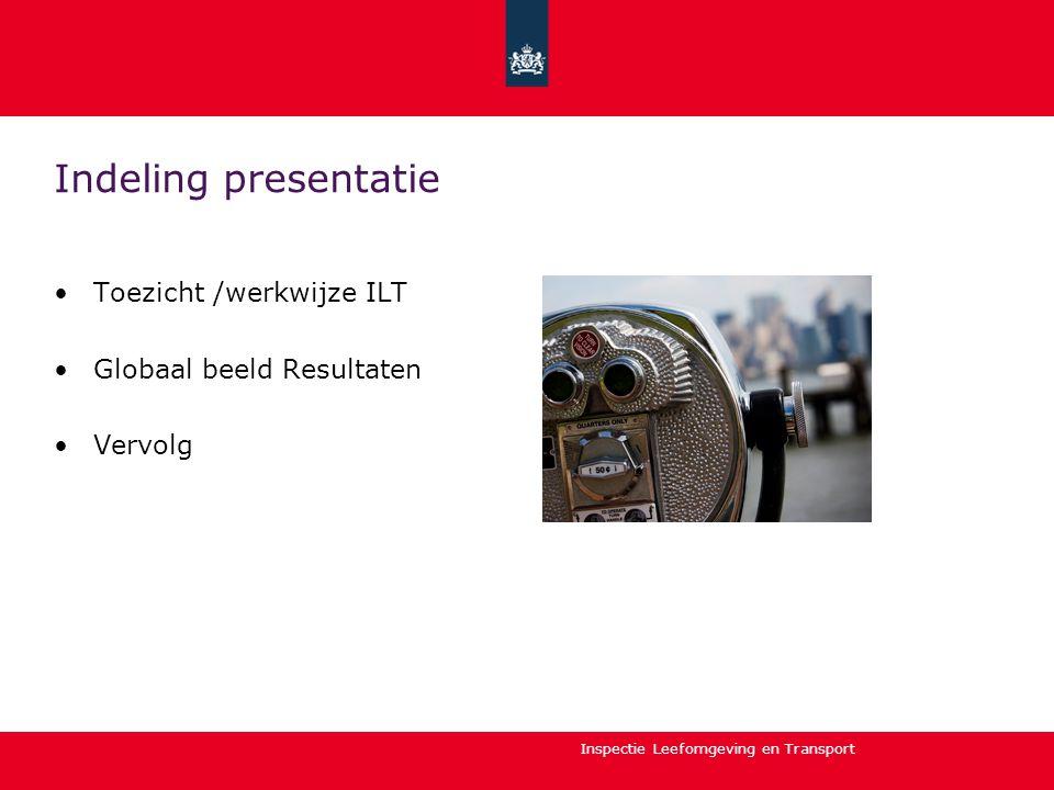 Indeling presentatie Toezicht /werkwijze ILT Globaal beeld Resultaten