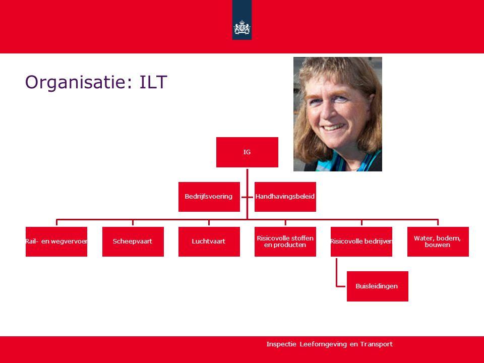 Organisatie: ILT ILT is ontstaan uit samenvoeging IVW & VI IG